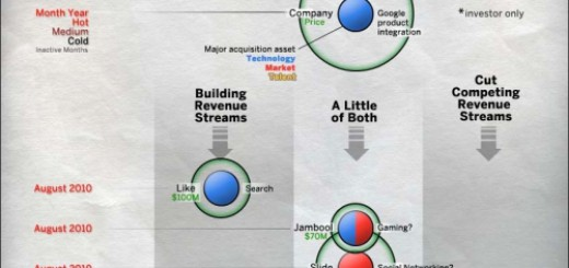 google-acquisitions1