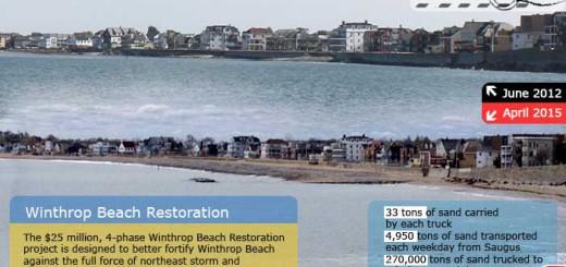 beach-restoration-inf