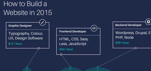 inf-website-2015-fragment