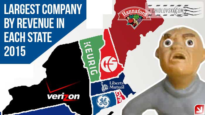Largest-Companies-by-Revenue-new-england