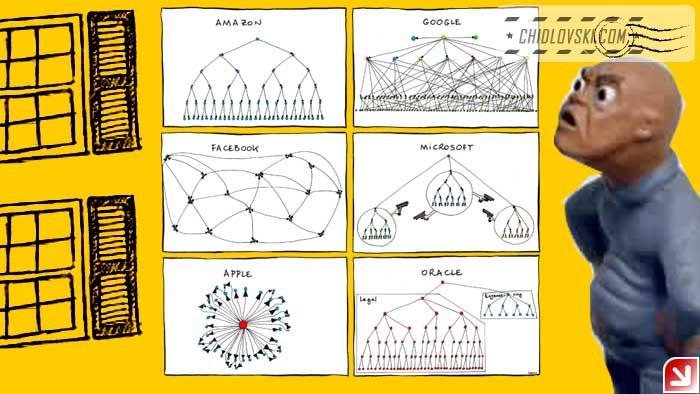 org-chart-demo