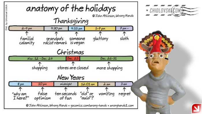 anatomy-of-the-holidays
