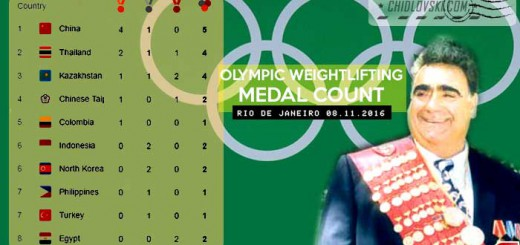 rio-medal-count-midway